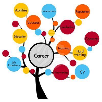 Education resume format high school